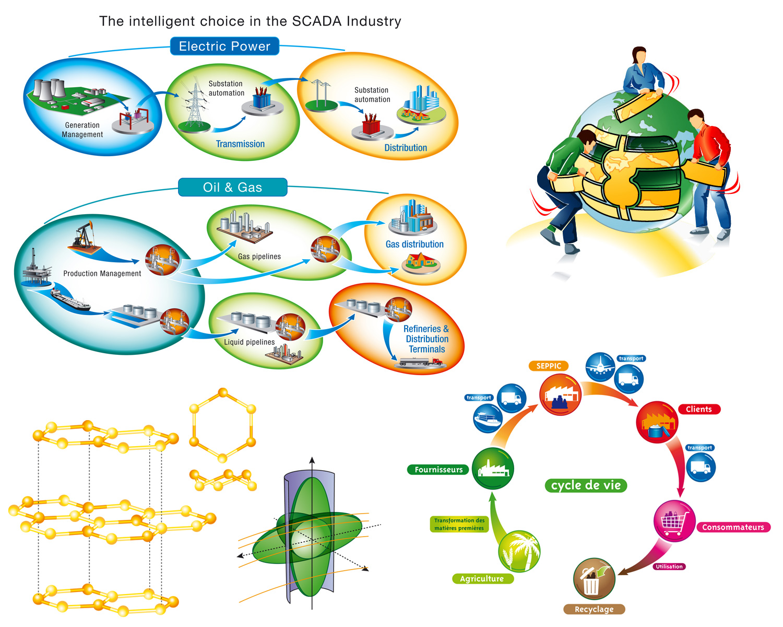 Schemas-Industriels